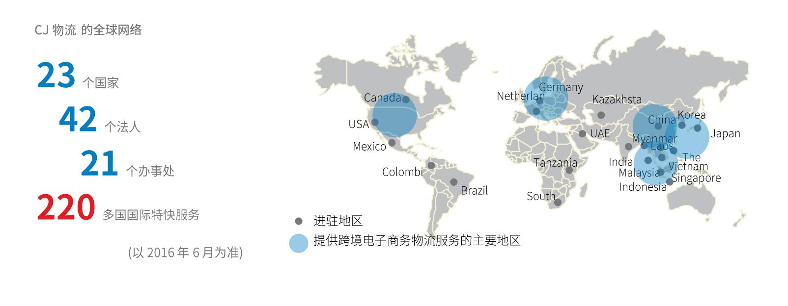CJ物流的全球网络
