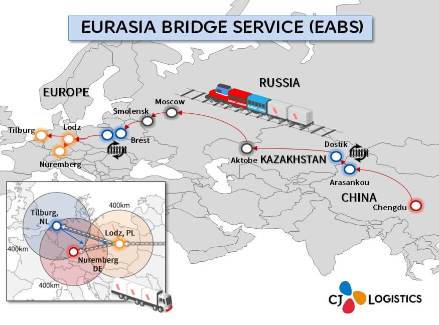 CJ Logistics opened up its international multimodal transport service between Europe and Asia called EABS.